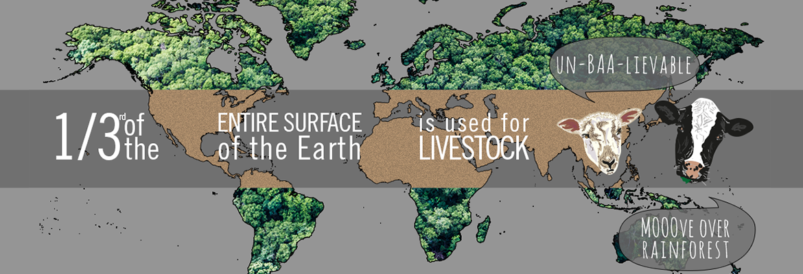 1/3rd of the entire surface of the earth is used for livestock
